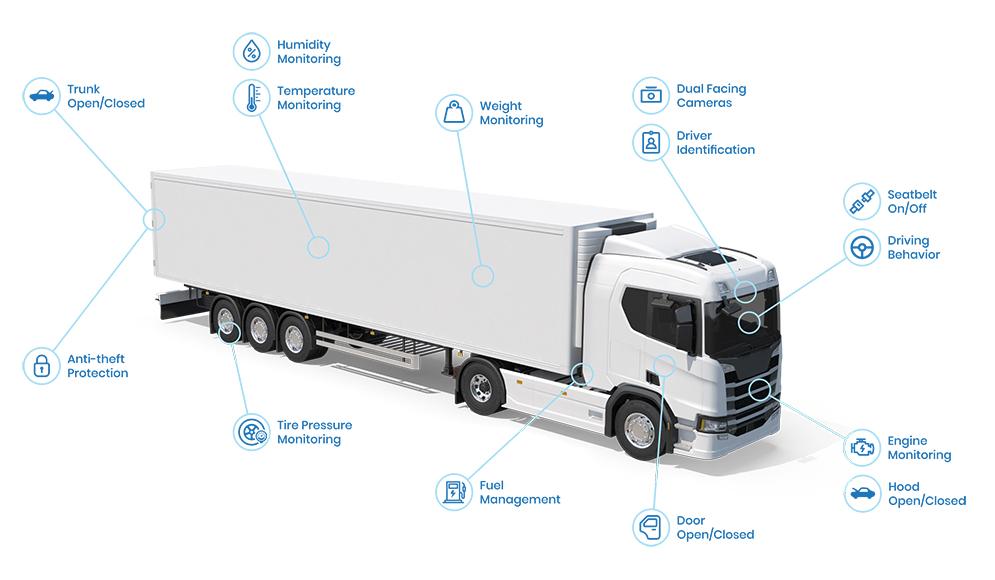 Tera Track - Truck Details