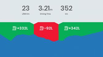 Tera Track - Insightful Fuel Reports